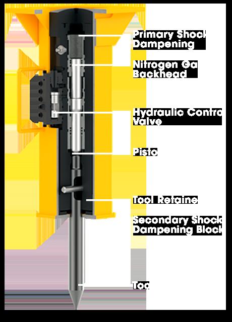 Arrowhead hammer cut-through diagram